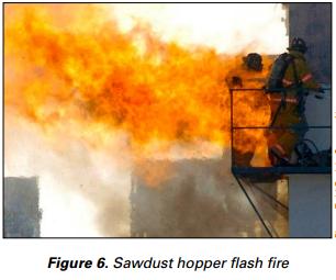 Sawdust Hopper Fire